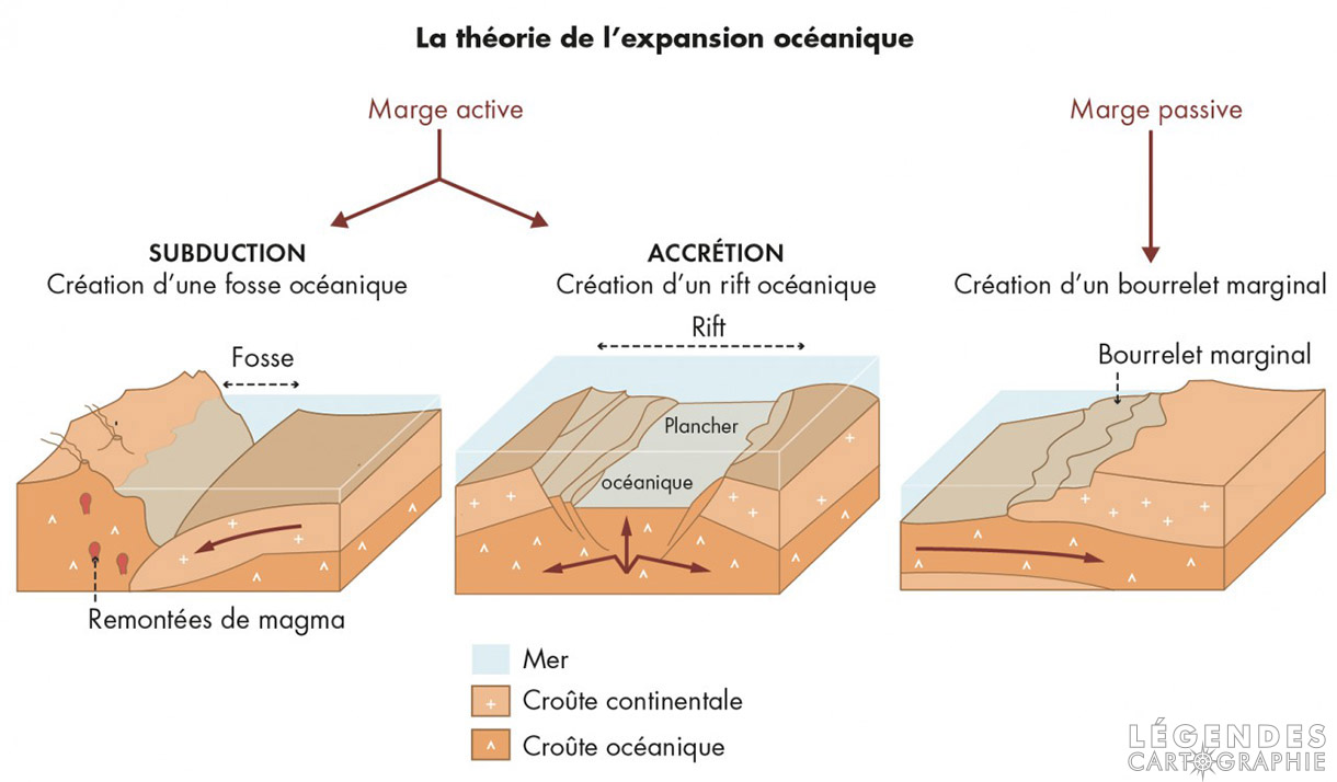 L'expansion océanique